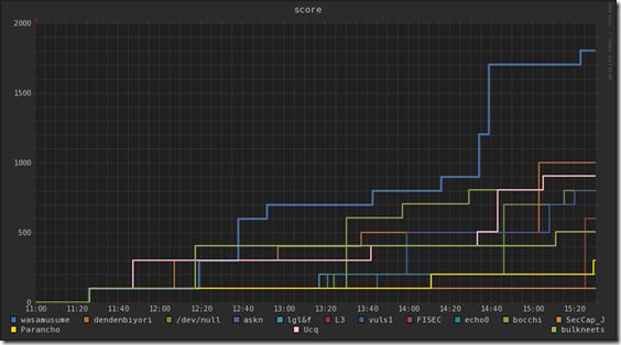 graph_toyama_last